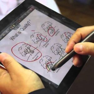Enhance Your Relationship With Your iPad